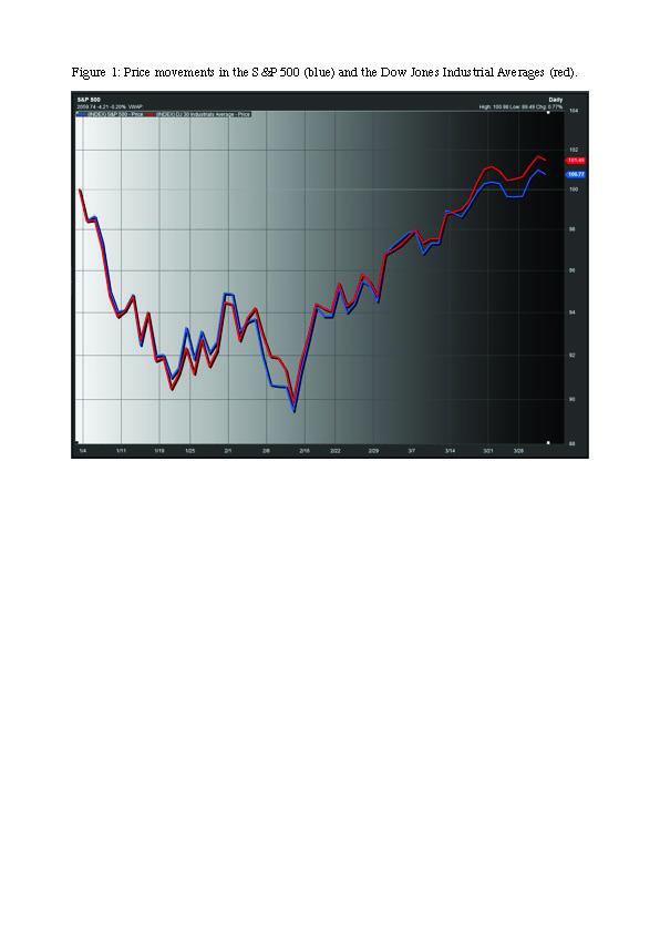 CA - 2016-4-1 - Stock movements
