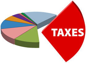 Taxes Up (but not so much as you might think…)