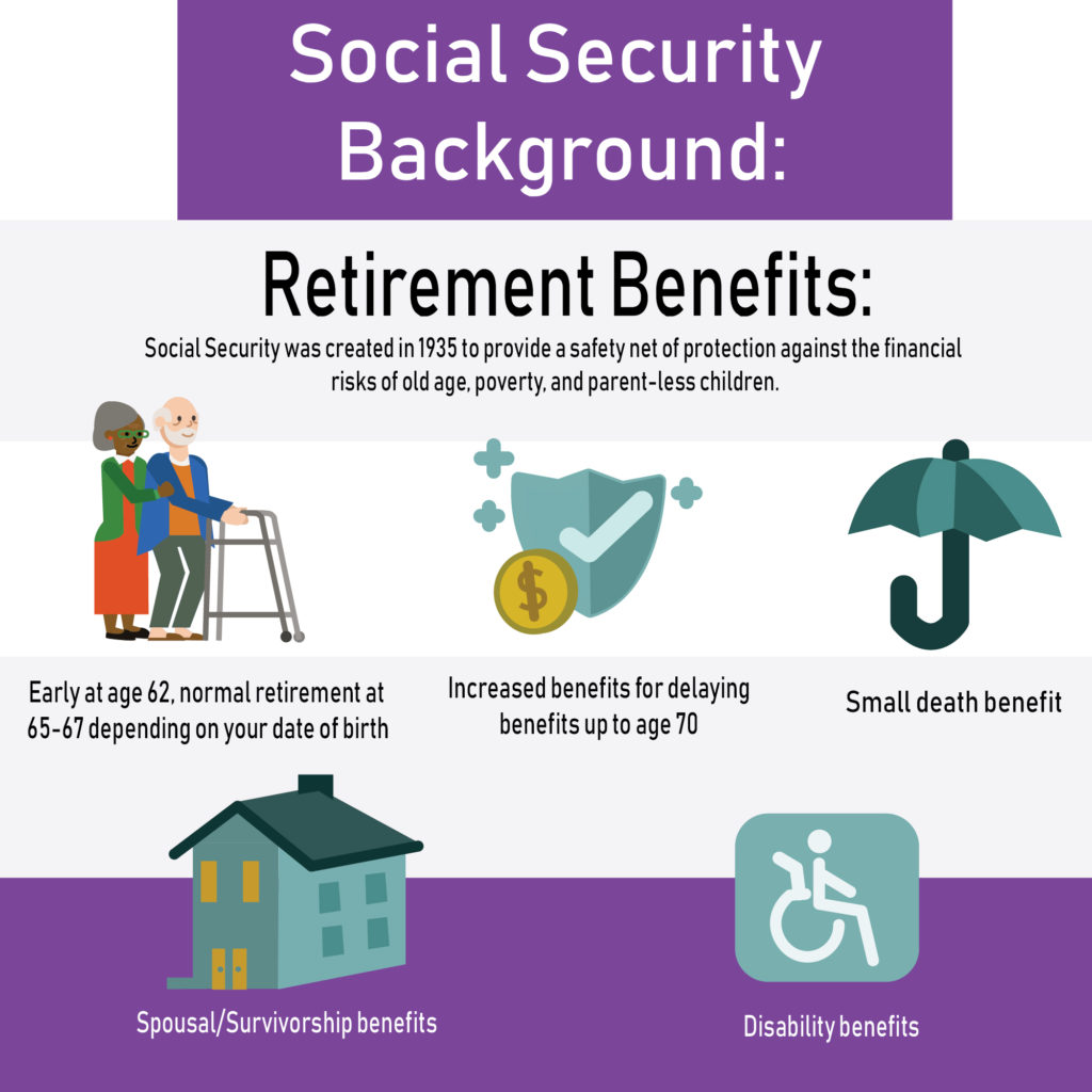 social security background