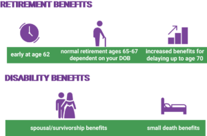 retirement and disability benefits through WEP and GPO