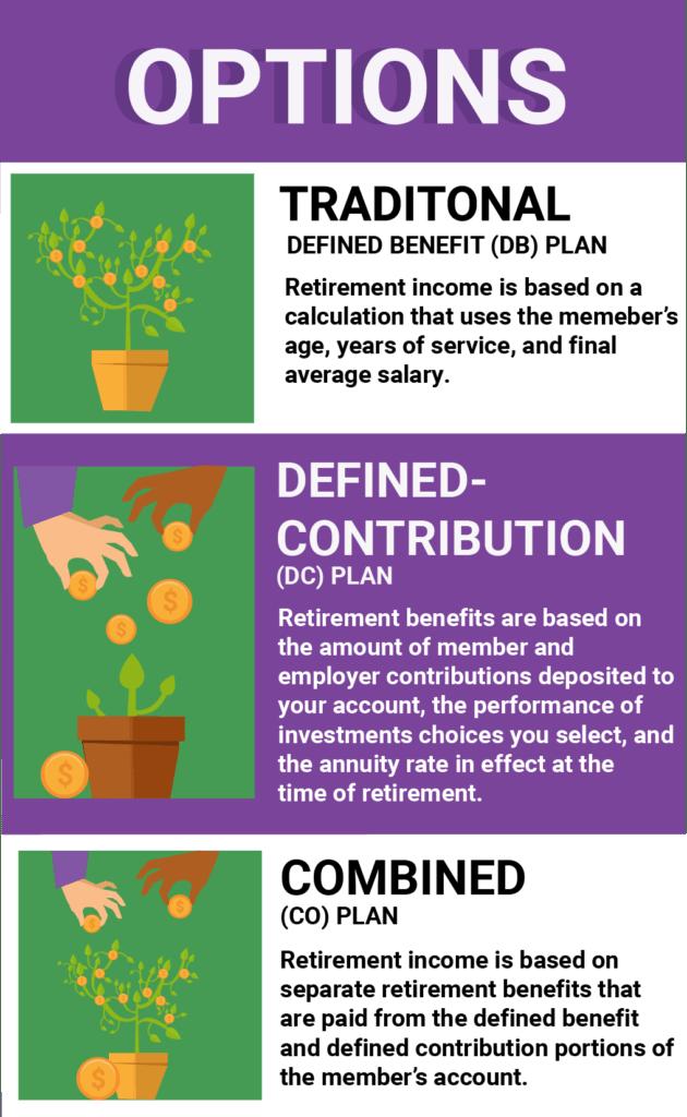 STRS Retirement Planning