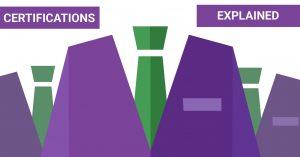 Financial Advisor Certifications