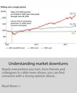 understanding market downturns