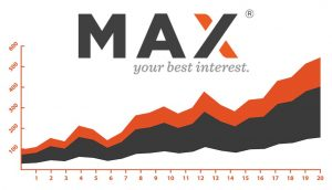 Max your best interest
