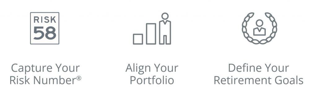 Riskalyze for clients