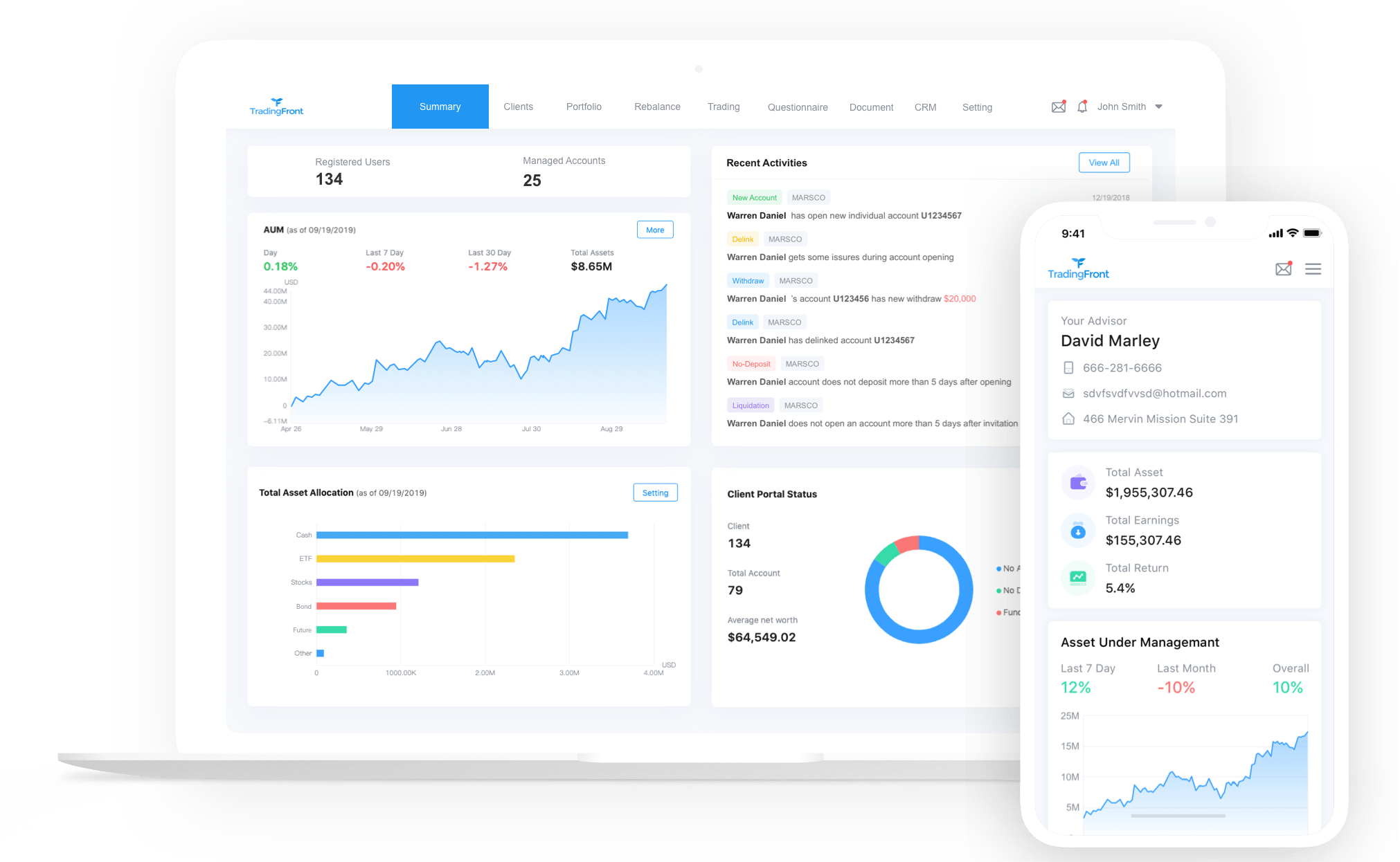 Beta Investment Model